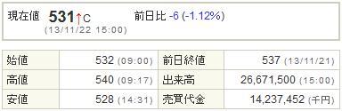 9501東京電力20131122-1
