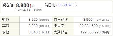 9984ソフトバンク20131213-1