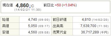 2138クルーズ20140221-1前場
