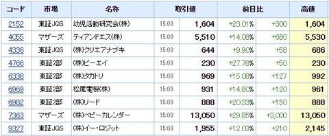 S高ネタ20210405
