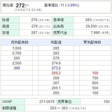 6993アジアグロースキャピタル20140213-1