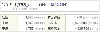 6079エナリス20131129-1前場