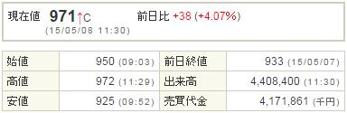 7148FPG20150508-1前場