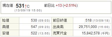 4321ケネディクス20130919