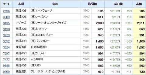 S高ネタ20190612