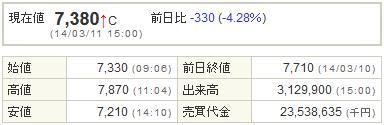 6871日本マイクロニクス20140311-1