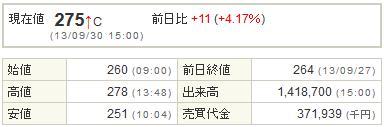 7836アビックス20130930-1
