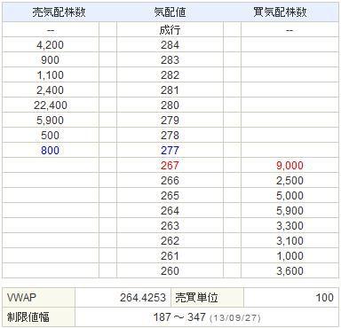 7836アビックス20130926-3