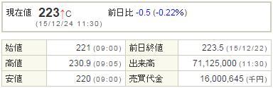 6502東芝20151224-1前場