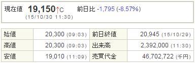 7974任天堂20151030-1前場