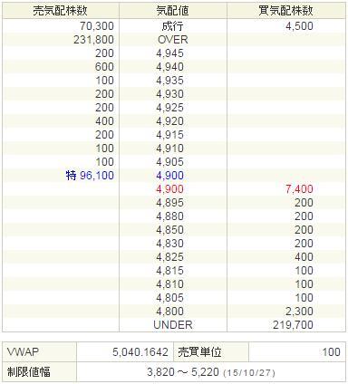6177AppBank20151027-2前場