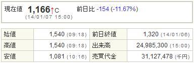 5121藤倉ゴム20140107-1