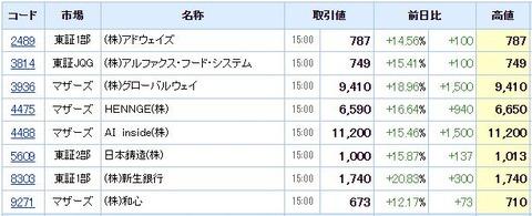 S高ネタ20210910