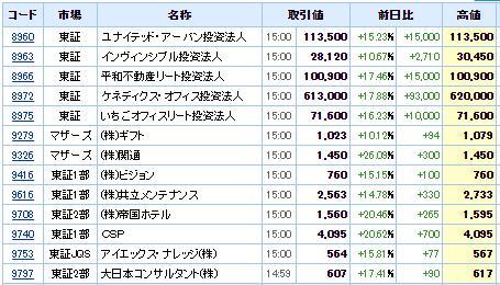 S高ネタ20200325-03
