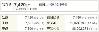 9984ソフトバンク20131008-1