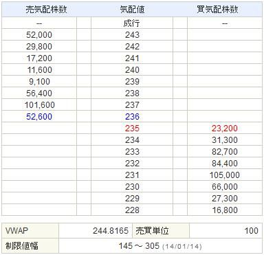 6993アジアグロースキャピタル20140114-2前場