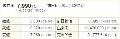 9984ソフトバンク20140226-1