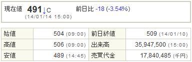 9501東京電力20140114-1