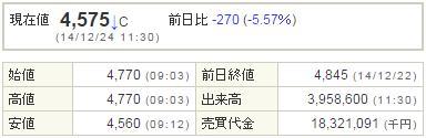 2121mixi20141224-1前場