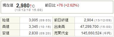 2489アドウェイ20131210-1