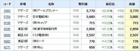 S高ネタ20210908