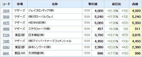 S高ネタ20210830
