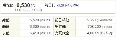 6871日本マイクロニクス20140929-1前場