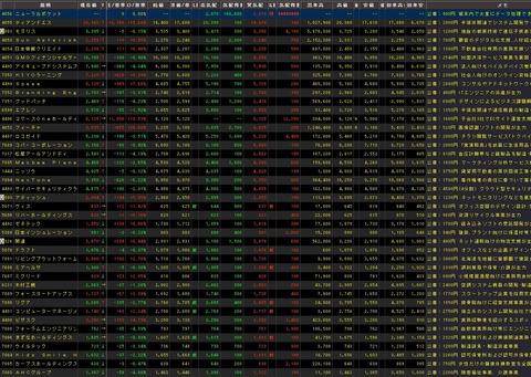 直近IPO銘柄追加(2020年08月20日)