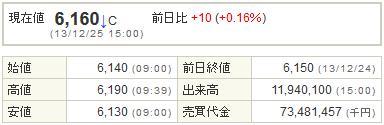 7203トヨタ自動車20131225-1