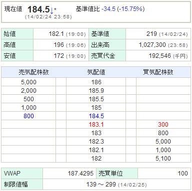 6993アジアグロースキャピタル20140224-1