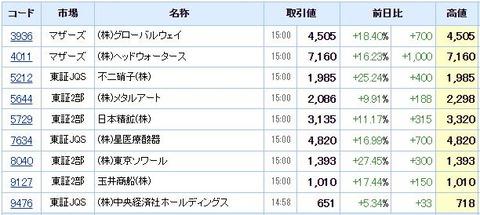S高ネタ20210805