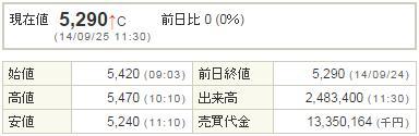 2121mixi20140925-1前場