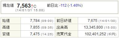9984ソフトバンク20140131-1