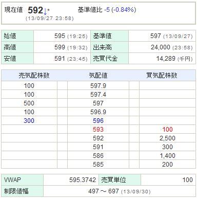 9501東京電力20130927