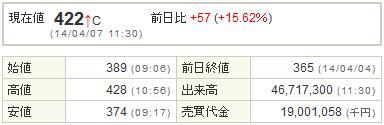 9424日本通信20140407-1前場