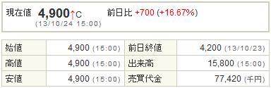 3677システム情報20131024-1