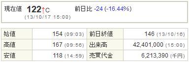 6993アジアグロースキャピタル20131017-1