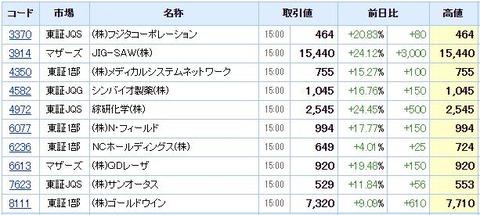 S高ネタ20210208
