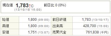 8508Jトラスト20111018-1
