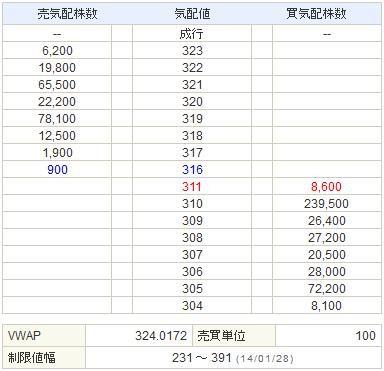 6993アジアグロースキャピタル20140127-2