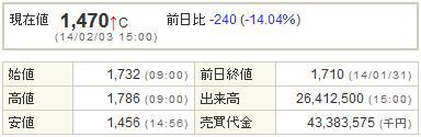 2395新日本科学20130203-1