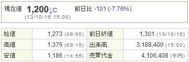 4576DWTI20131016-1