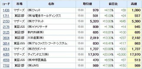 S高ネタ20201118