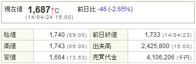 9684スクウェア・エニックス20140424-1