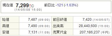 9984ソフトバンク20140508-1