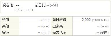 3760ケイブ20150413-1前場
