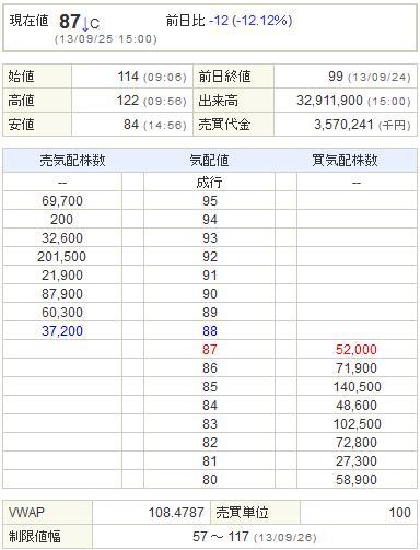 6993アジアグロースキャピタル20130925
