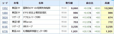 S高ネタ20190806
