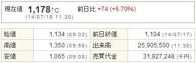 2158UBIC20140718-1前場