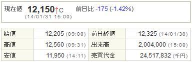 7974任天堂20140131-1